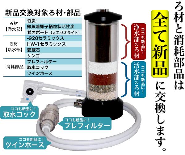 浄水器のろ材と消耗品は全て新品に交換します。